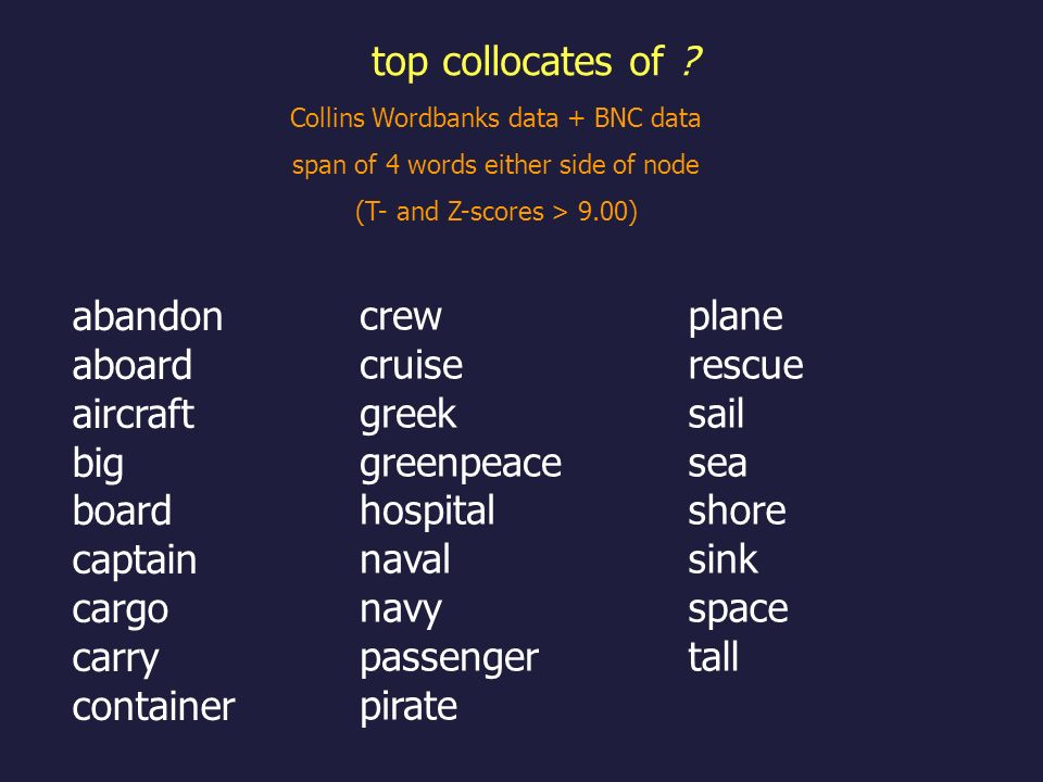 top collocates of ? Collins Wordbanks data + BNC data span of 4 words either side of node (T- and Z-scores > 9.00) abandon aboard aircraft big board c