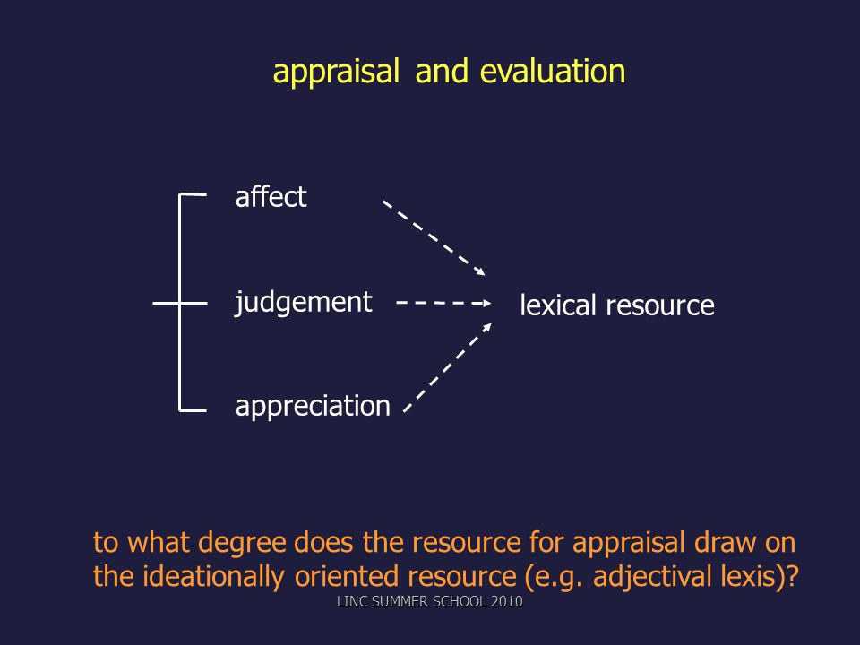 appraisal and evaluation affect judgement appreciation lexical resource to what degree does the resource for appraisal draw on the ideationally oriented resource (e.g.