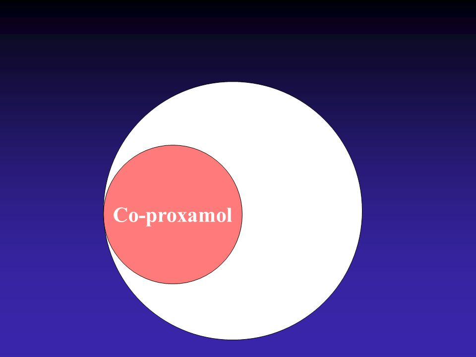 Co-proxamol