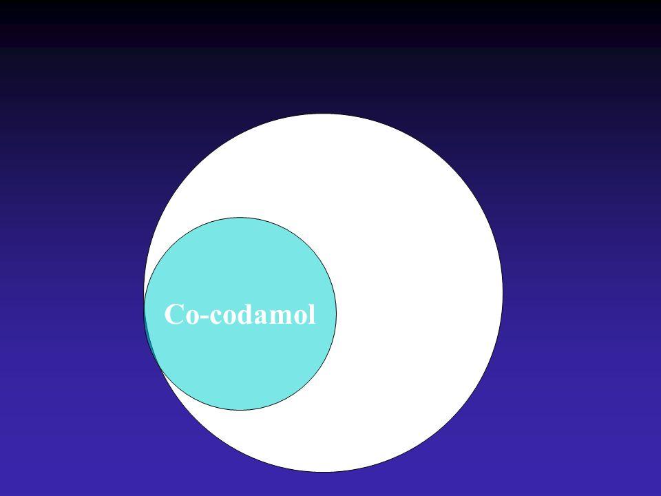 Co-codamol