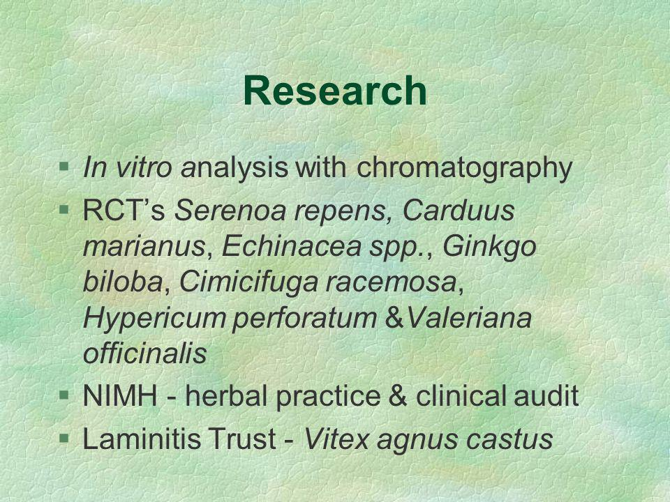 Research §In vitro analysis with chromatography §RCTs Serenoa repens, Carduus marianus, Echinacea spp., Ginkgo biloba, Cimicifuga racemosa, Hypericum