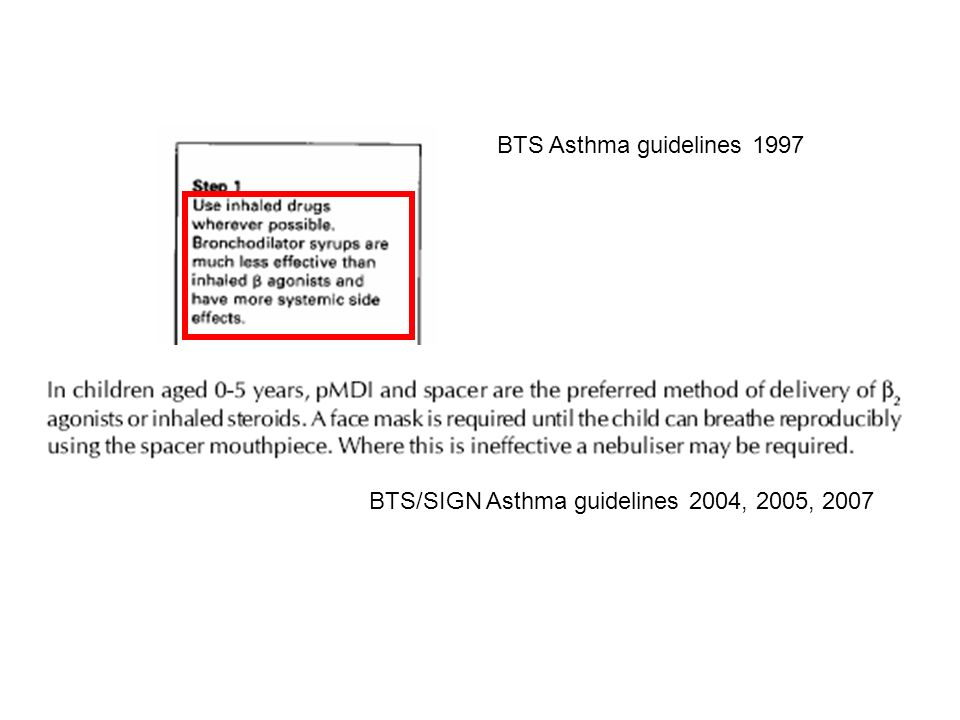 BTS Asthma guidelines 1997 BTS/SIGN Asthma guidelines 2004, 2005, 2007