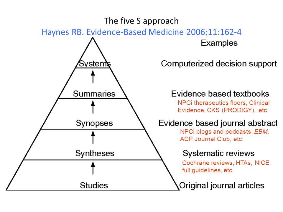 The five S approach Haynes RB. Evidence-Based Medicine 2006;11:162-4 NPCi therapeutics floors, Clinical Evidence, CKS (PRODIGY), etc NPCi blogs and po