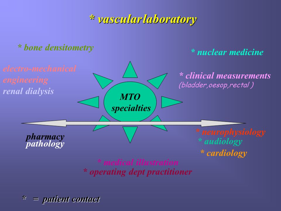 MTO specialties pathology * nuclear medicine * cardiology * clinical measurements (bladder,oesop,rectal ) electro-mechanical engineering renal dialysis * medical illustration * bone densitometry * neurophysiology * operating dept practitioner pharmacy * vascular laboratory * vascular laboratory * audiology * = patient contact