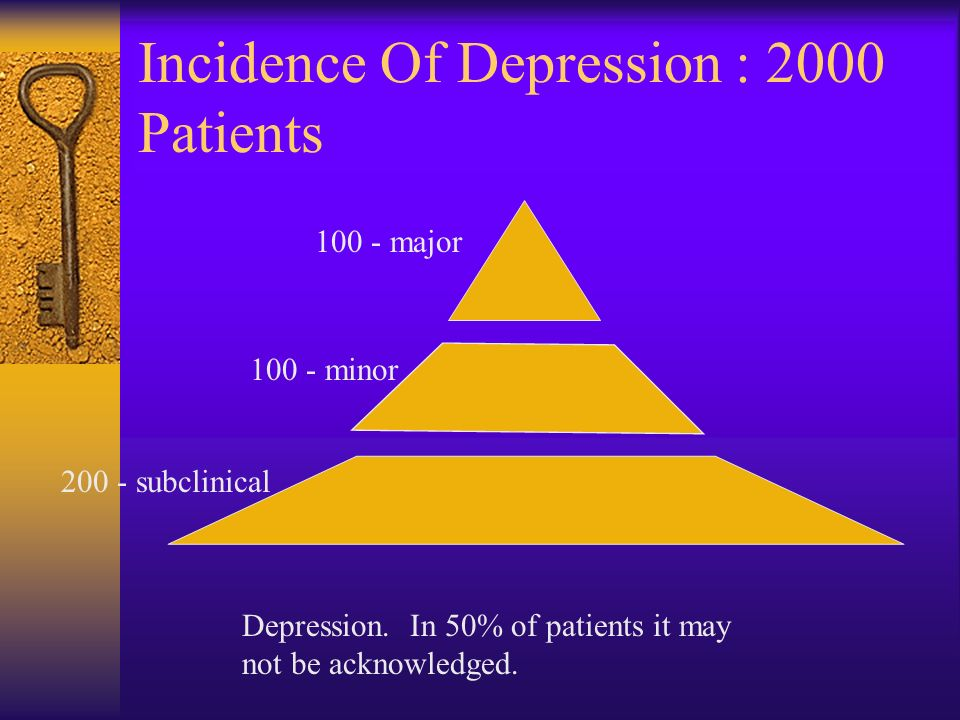 DSM - IV Duration > 2 weeks Depressed mood or Marked loss of interest or pleasure in normal activities Plus 4 of: i.Significant change in weight ii.Si