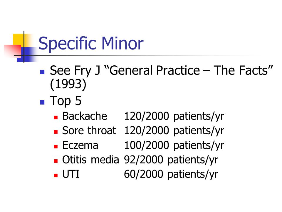 Specific Minor See Fry J General Practice – The Facts (1993) Top 5 Backache 120/2000 patients/yr Sore throat 120/2000 patients/yr Eczema100/2000 patients/yr Otitis media92/2000 patients/yr UTI60/2000 patients/yr