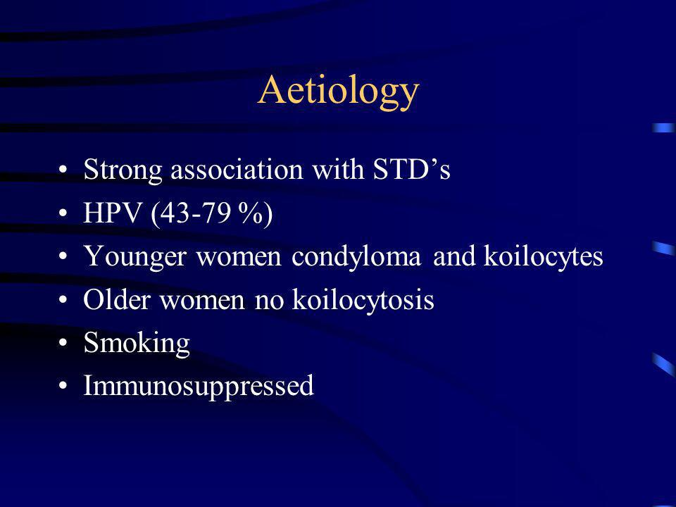 Aetiology Strong association with STDs HPV (43-79 %) Younger women condyloma and koilocytes Older women no koilocytosis Smoking Immunosuppressed