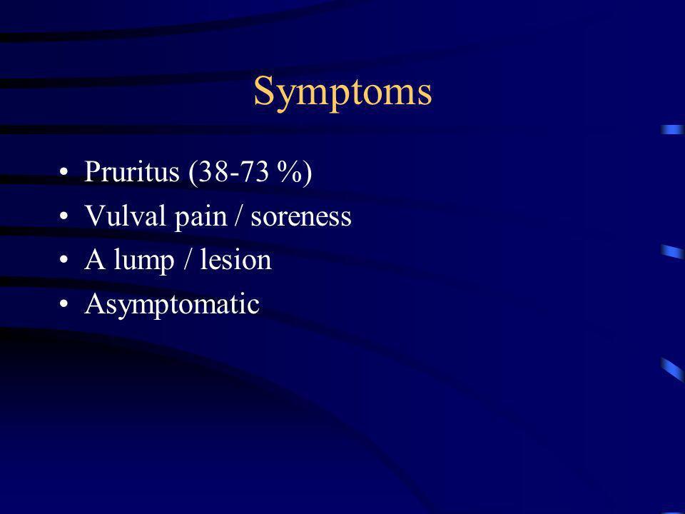 Symptoms Pruritus (38-73 %) Vulval pain / soreness A lump / lesion Asymptomatic