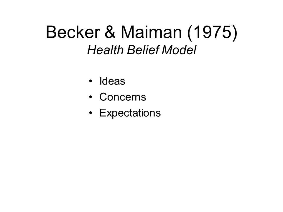Becker & Maiman (1975) Health Belief Model Ideas Concerns Expectations