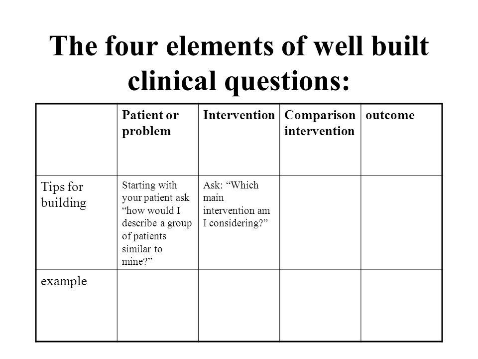The four elements of well built clinical questions: Patient or problem InterventionComparison intervention outcome Tips for building Starting with you