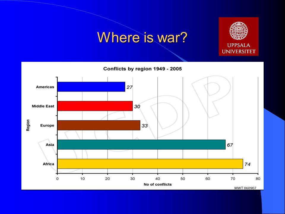 Where is war?