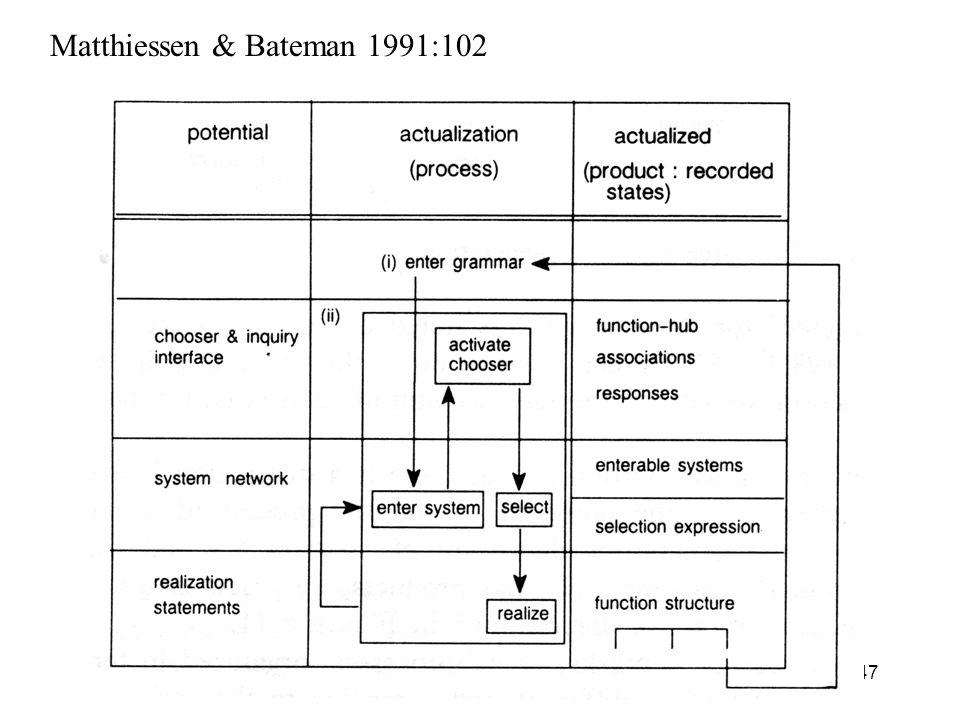 47 Matthiessen & Bateman 1991:102