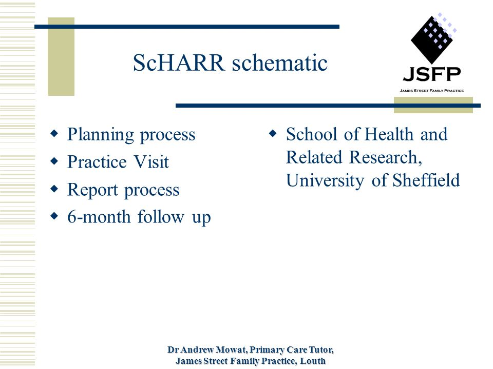 Dr Andrew Mowat, Primary Care Tutor, James Street Family Practice, Louth ScHARR schematic Planning process Practice Visit Report process 6-month follow up School of Health and Related Research, University of Sheffield