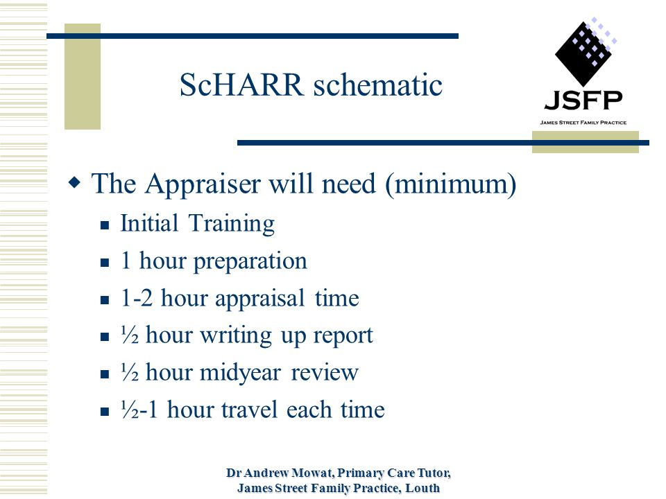 Dr Andrew Mowat, Primary Care Tutor, James Street Family Practice, Louth ScHARR schematic The Appraiser will need (minimum) Initial Training 1 hour preparation 1-2 hour appraisal time ½ hour writing up report ½ hour midyear review ½-1 hour travel each time