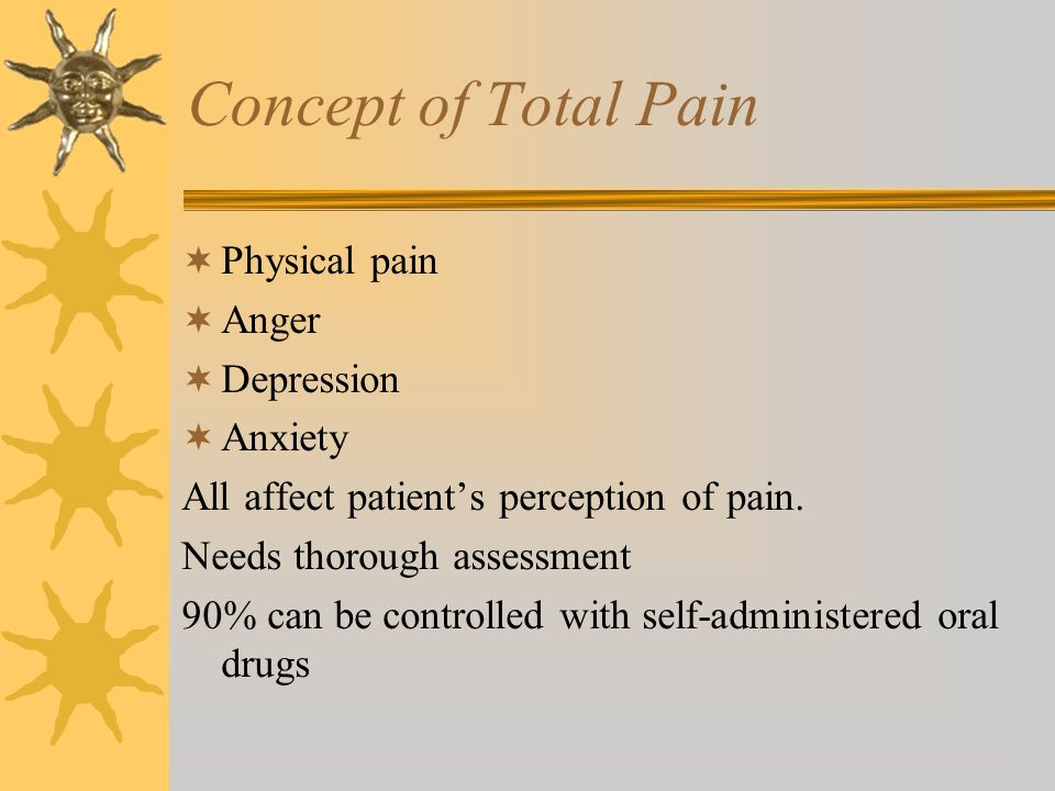 Concept of Total Pain Physical pain Anger Depression Anxiety All affect patients perception of pain. Needs thorough assessment 90% can be controlled w