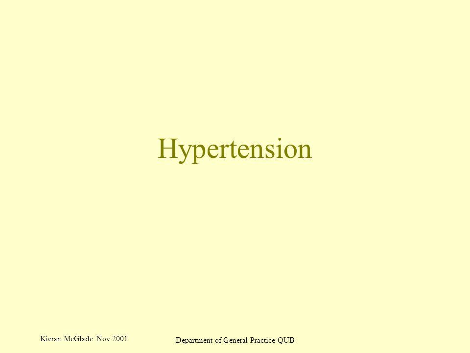 Kieran McGlade Nov 2001 Department of General Practice QUB Hypertension