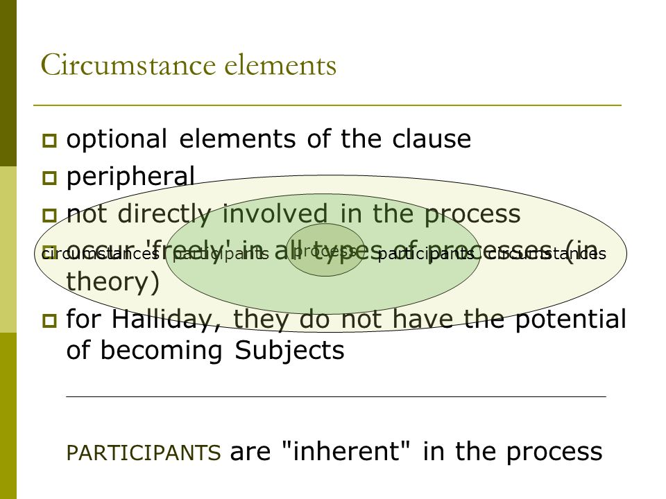 Circumstance elements optional elements of the clause peripheral not directly involved in the process occur 'freely' in all types of processes (in the