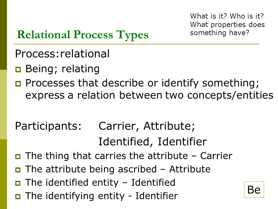 Relational Process Types Process:relational Being; relating Processes that describe or identify something; express a relation between two concepts/ent