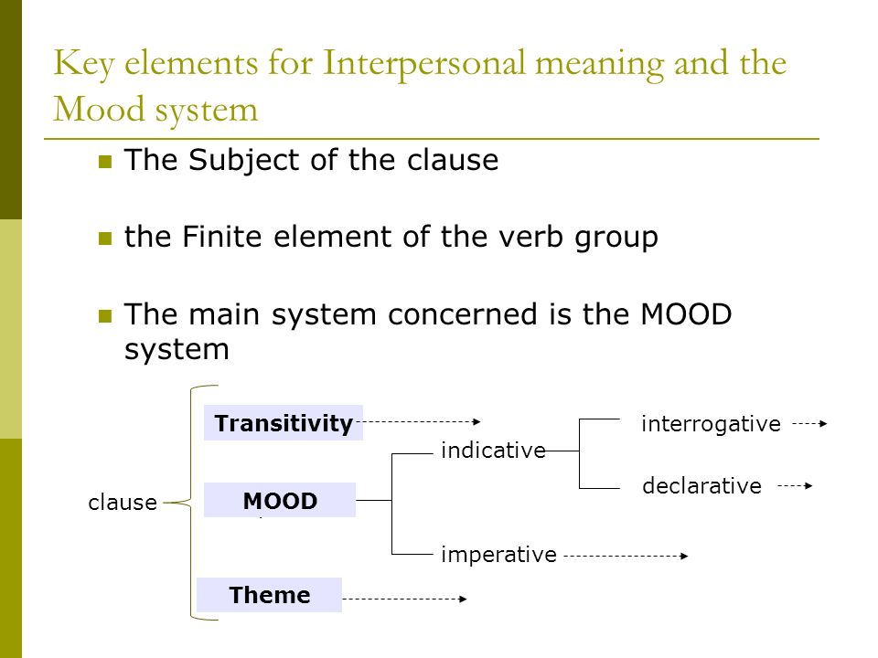 Key elements for Interpersonal meaning and the Mood system The Subject of the clause the Finite element of the verb group The main system concerned is