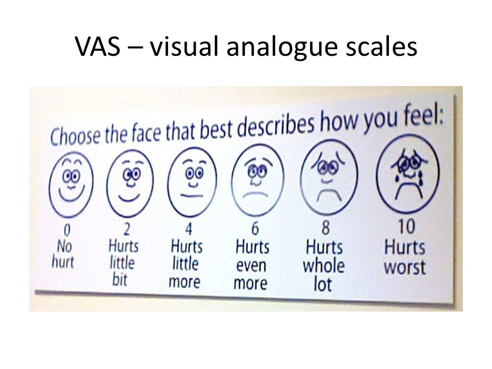 VAS – visual analogue scales