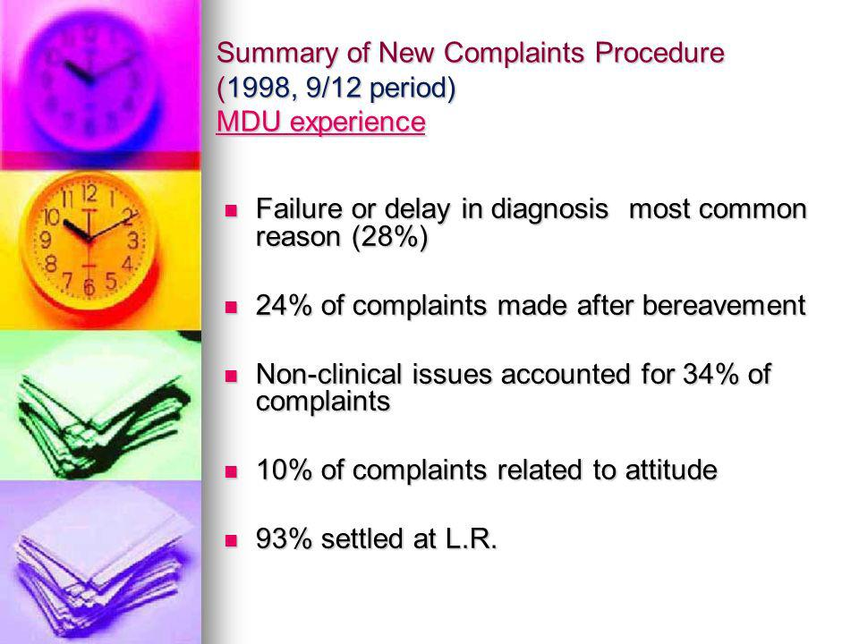Summary of New Complaints Procedure (1998, 9/12 period) MDU experience Failure or delay in diagnosis most common reason (28%) Failure or delay in diagnosis most common reason (28%) 24% of complaints made after bereavement 24% of complaints made after bereavement Non-clinical issues accounted for 34% of complaints Non-clinical issues accounted for 34% of complaints 10% of complaints related to attitude 10% of complaints related to attitude 93% settled at L.R.