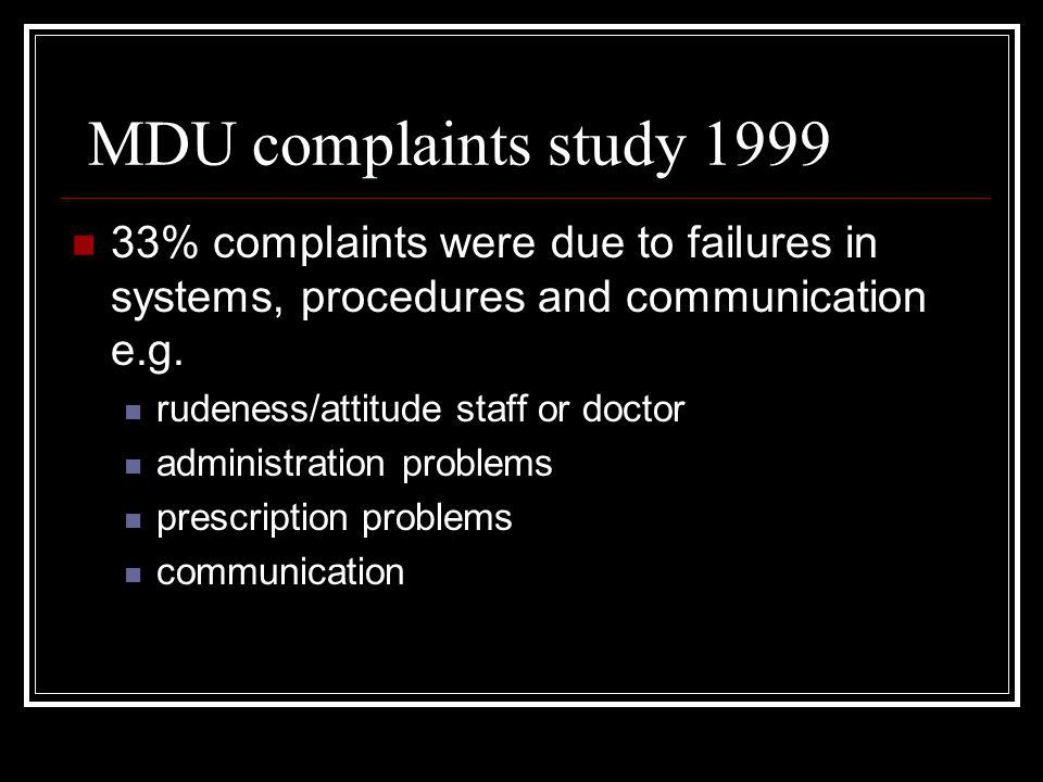 MDU complaints study 1999 33% complaints were due to failures in systems, procedures and communication e.g.