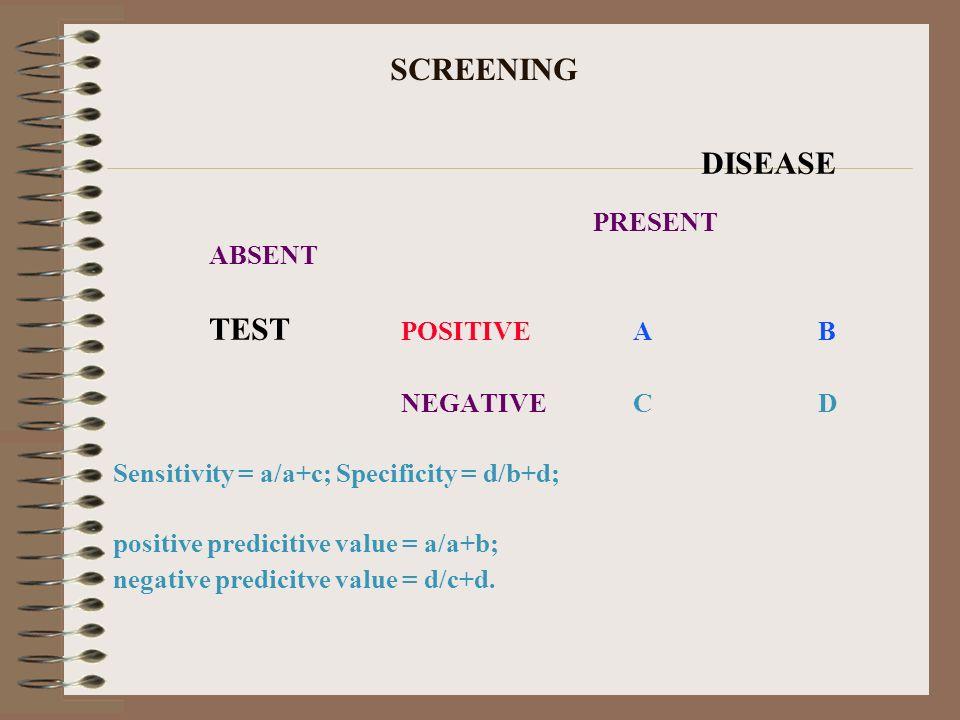 SCREENING DISEASE PRESENT ABSENT TEST POSITIVE A B NEGATIVE C D Sensitivity = a/a+c; Specificity = d/b+d; positive predicitive value = a/a+b; negative