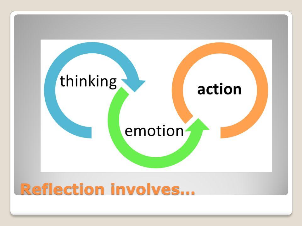 Reflection involves…