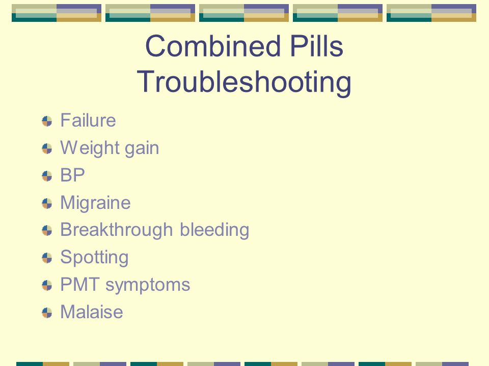 Combined Pills Troubleshooting Failure Weight gain BP Migraine Breakthrough bleeding Spotting PMT symptoms Malaise
