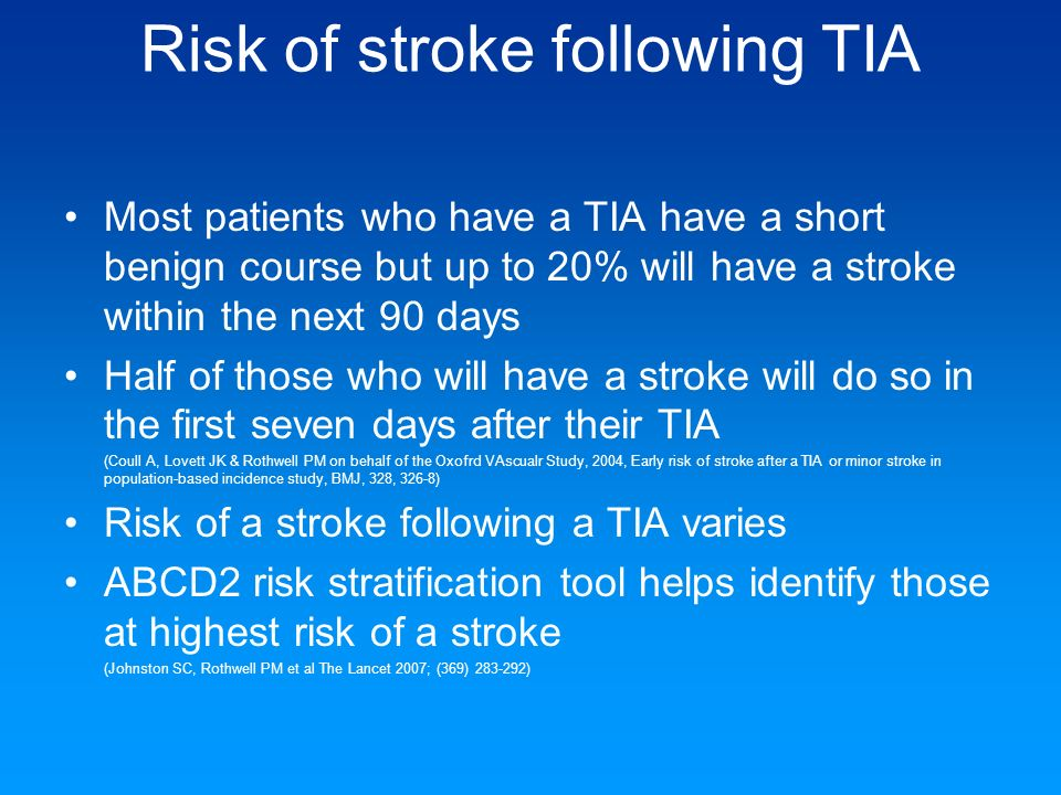 Risk of stroke following TIA Most patients who have a TIA have a short benign course but up to 20% will have a stroke within the next 90 days Half of