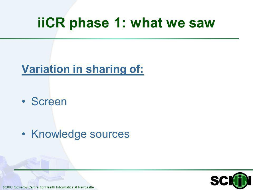 ©2003 Sowerby Centre for Health Informatics at Newcastle iiCR phase 1: what we saw Variation in sharing of: Screen Knowledge sources