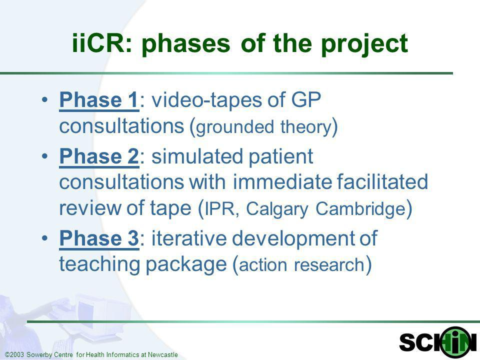 ©2003 Sowerby Centre for Health Informatics at Newcastle iiCR: phases of the project Phase 1: video-tapes of GP consultations ( grounded theory ) Phas