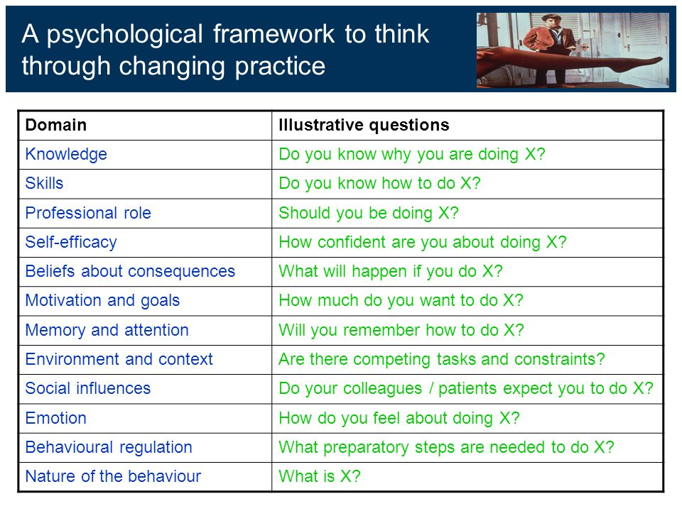 A psychological framework to think through changing practice DomainIllustrative questions KnowledgeDo you know why you are doing X.
