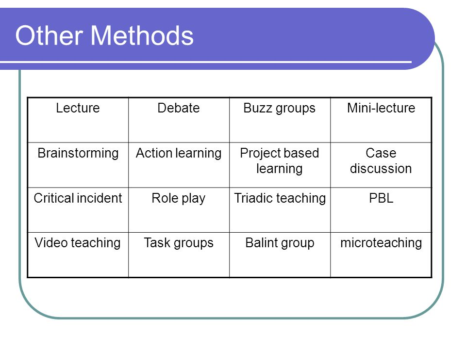 Other Methods LectureDebateBuzz groupsMini-lecture BrainstormingAction learningProject based learning Case discussion Critical incidentRole playTriadi