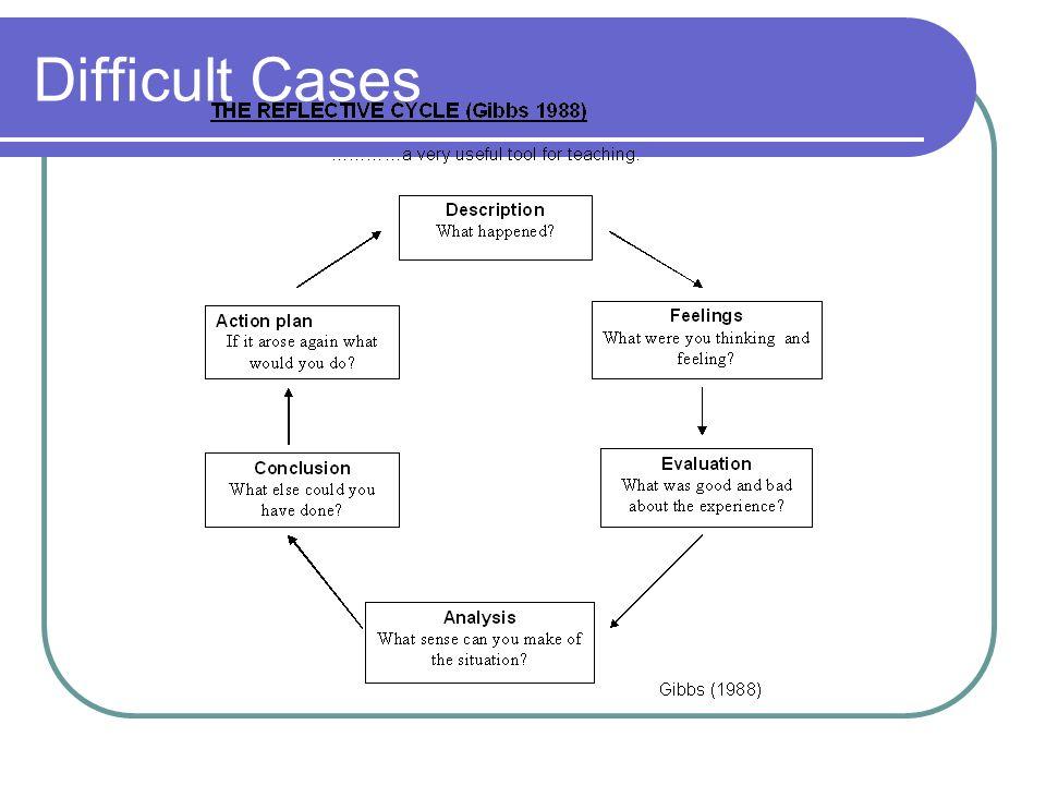 Difficult Cases