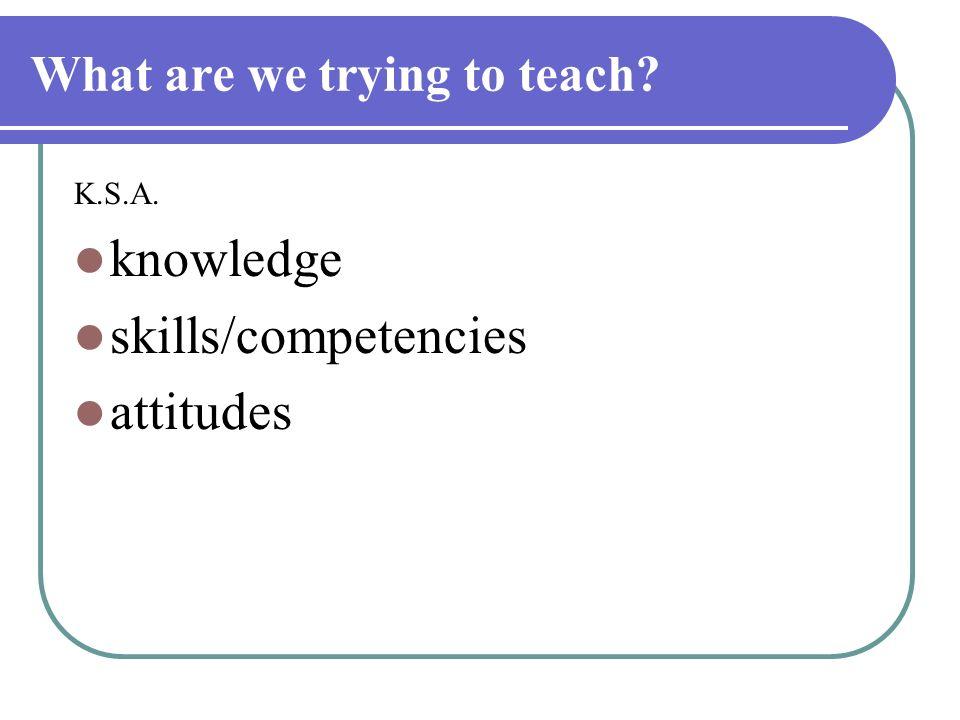 K.S.A. knowledge skills/competencies attitudes