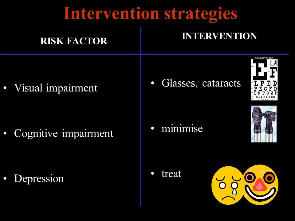 Intervention strategies RISK FACTOR Visual impairment Cognitive impairment Depression INTERVENTION Glasses, cataracts minimise treat