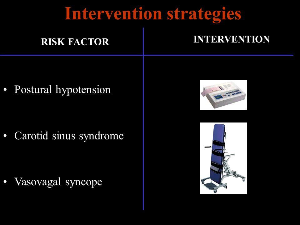 Intervention strategies RISK FACTOR Postural hypotension Carotid sinus syndrome Vasovagal syncope INTERVENTION