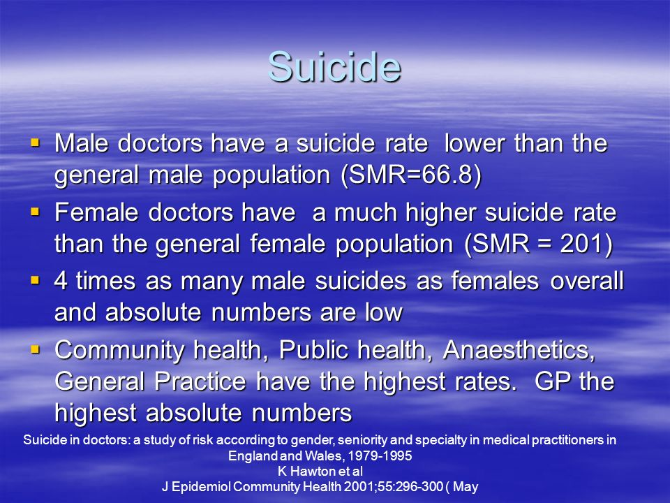 Suicide Male doctors have a suicide rate lower than the general male population (SMR=66.8) Male doctors have a suicide rate lower than the general male population (SMR=66.8) Female doctors have a much higher suicide rate than the general female population (SMR = 201) Female doctors have a much higher suicide rate than the general female population (SMR = 201) 4 times as many male suicides as females overall and absolute numbers are low 4 times as many male suicides as females overall and absolute numbers are low Community health, Public health, Anaesthetics, General Practice have the highest rates.