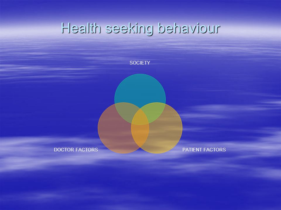 Health seeking behaviour SOCIETY PATIENT FACTORS DOCTOR FACTORS
