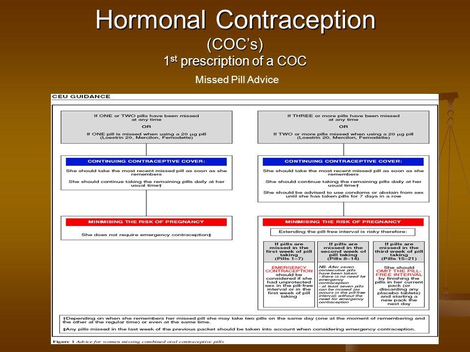 Hormonal Contraception (COCs) 1 st prescription of a COC Missed Pill Advice