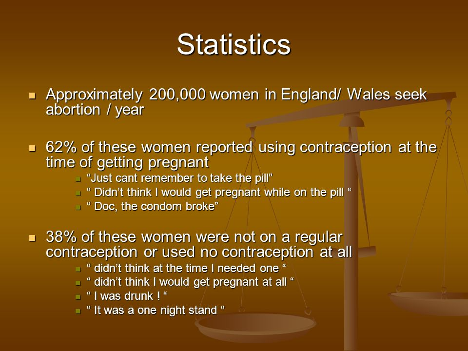 Contraceptive Efficacy Pearl Index: No.of pregnancies/ 100 years of use Pearl Index: No.