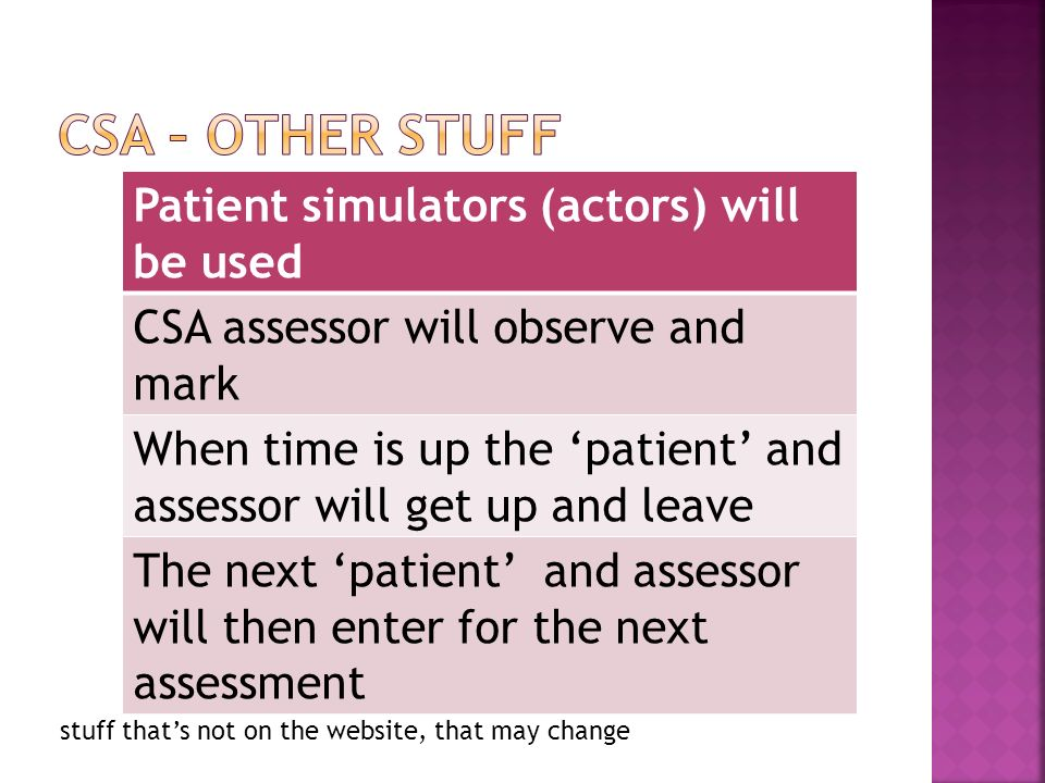 Patient simulators (actors) will be used CSA assessor will observe and mark When time is up the patient and assessor will get up and leave The next patient and assessor will then enter for the next assessment stuff thats not on the website, that may change