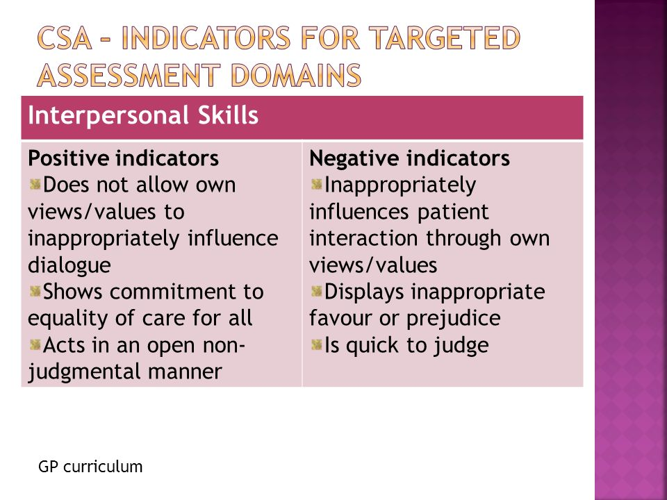 GP curriculum Interpersonal Skills Positive indicators Does not allow own views/values to inappropriately influence dialogue Shows commitment to equality of care for all Acts in an open non- judgmental manner Negative indicators Inappropriately influences patient interaction through own views/values Displays inappropriate favour or prejudice Is quick to judge