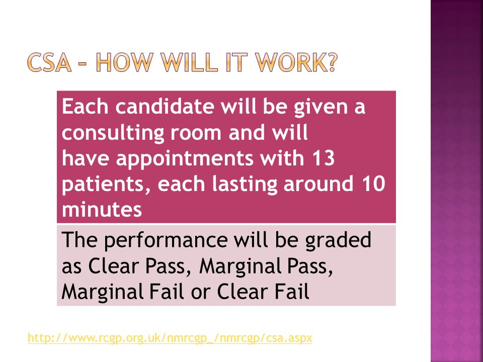 Each candidate will be given a consulting room and will have appointments with 13 patients, each lasting around 10 minutes The performance will be graded as Clear Pass, Marginal Pass, Marginal Fail or Clear Fail http://www.rcgp.org.uk/nmrcgp_/nmrcgp/csa.aspx