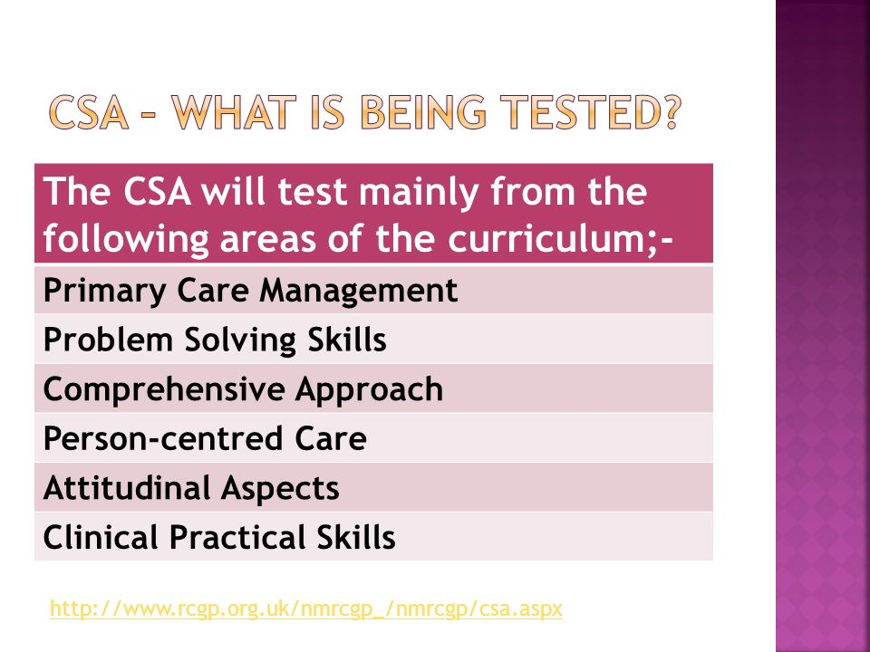 The CSA will test mainly from the following areas of the curriculum;- Primary Care Management Problem Solving Skills Comprehensive Approach Person-centred Care Attitudinal Aspects Clinical Practical Skills http://www.rcgp.org.uk/nmrcgp_/nmrcgp/csa.aspx