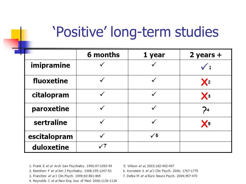 Positive long-term studies 6 months1 year2 years + imipramine 1 fluoxetine X2X2 citalopram X3X3 paroxetine ?4?4 sertraline X5X5 escitalopram 6 duloxet