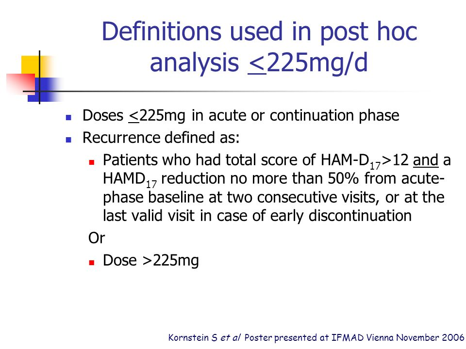 Definitions used in post hoc analysis <225mg/d Doses <225mg in acute or continuation phase Recurrence defined as: Patients who had total score of HAM-D 17 >12 and a HAMD 17 reduction no more than 50% from acute- phase baseline at two consecutive visits, or at the last valid visit in case of early discontinuation Or Dose >225mg Kornstein S et al Poster presented at IFMAD Vienna November 2006