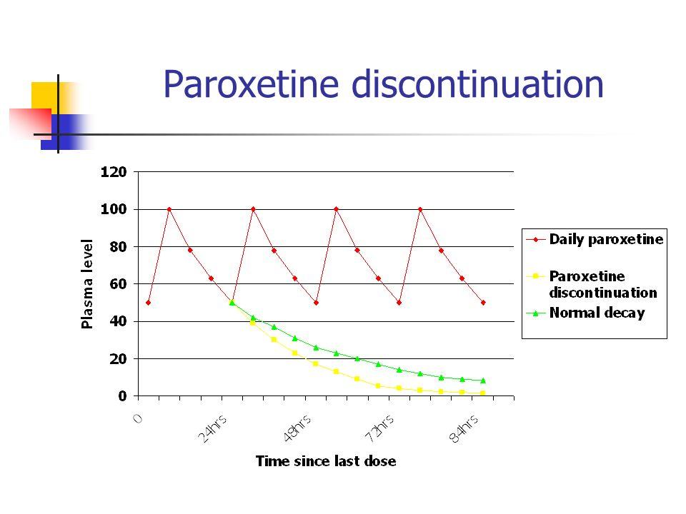 Paroxetine discontinuation