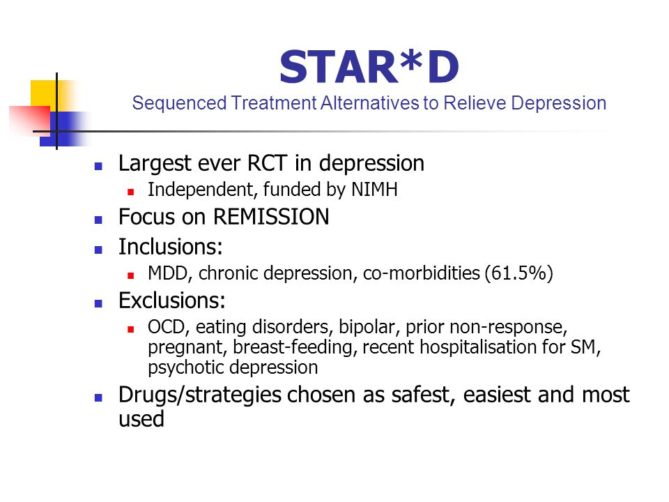 STAR*D Sequenced Treatment Alternatives to Relieve Depression Largest ever RCT in depression Independent, funded by NIMH Focus on REMISSION Inclusions: MDD, chronic depression, co-morbidities (61.5%) Exclusions: OCD, eating disorders, bipolar, prior non-response, pregnant, breast-feeding, recent hospitalisation for SM, psychotic depression Drugs/strategies chosen as safest, easiest and most used